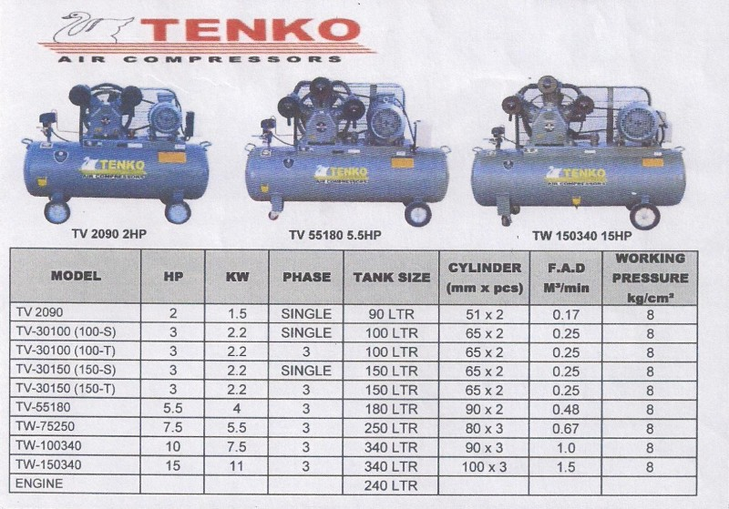 Tenko Piston Air Compressors