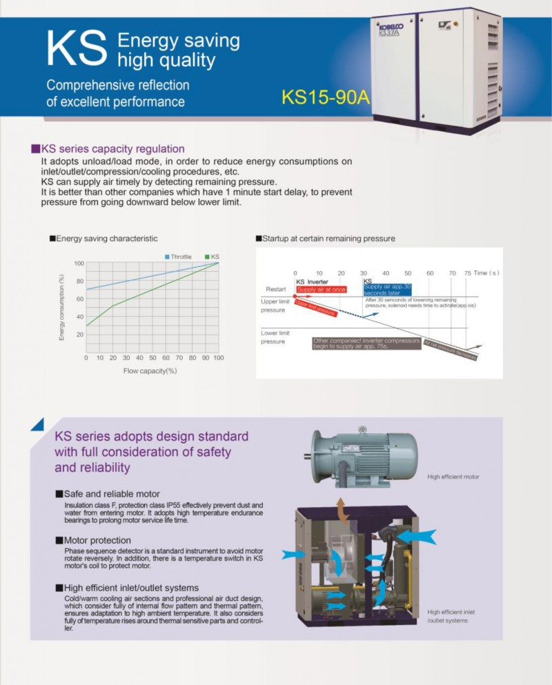 Kobelco KS Series Oil Flooded Screw Air Compressors