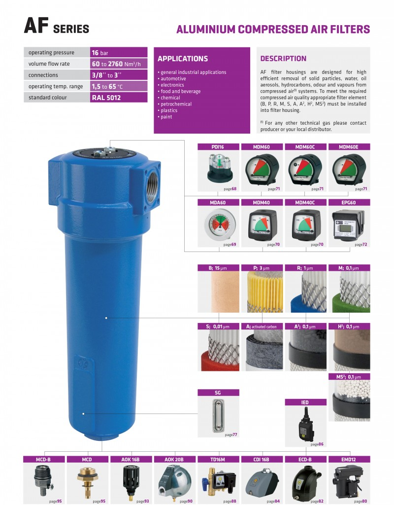 Omega Air Compressed Air Filters - AF Series
