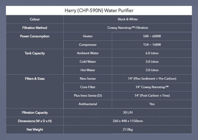 Spec - Harry (CHP-590N) Water Purifier