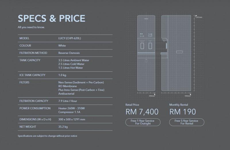 Spec & Price