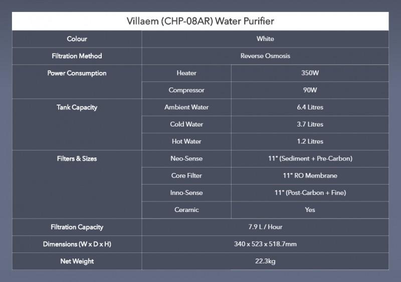 Spec - Villaem (CHP-08AR) Water Purifier