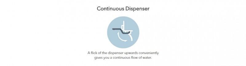 Co<em></em>ntinuous Dispenser - Neo (CHP-260N) Water Purifier