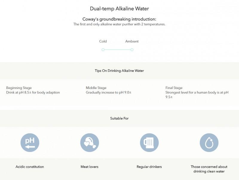 Dual-temp Alkaline Water - Inception (CHPE-250NF) Alkaline Water Purifier