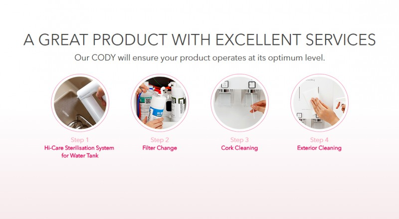 A Great Product With Excellent Services - Inception (CHPE-250NF) Alkaline Water Purifier